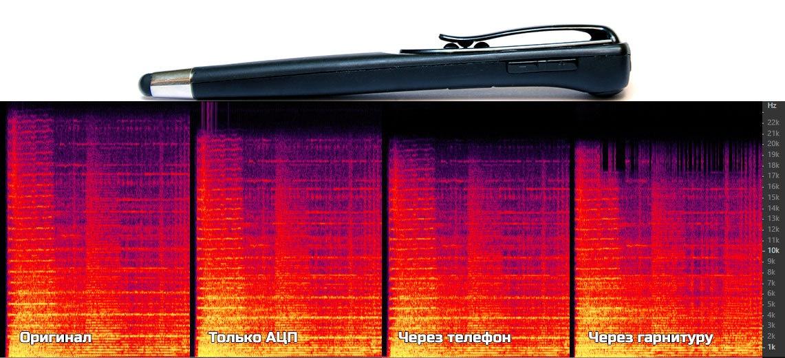 Анализ качества звука bluetooth-гарнитуры - 1