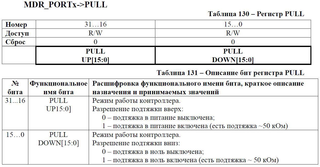 Переходим с STM32 на российский микроконтроллер К1986ВЕ92QI. Настройка проекта в keil и мигание светодиодом - 26