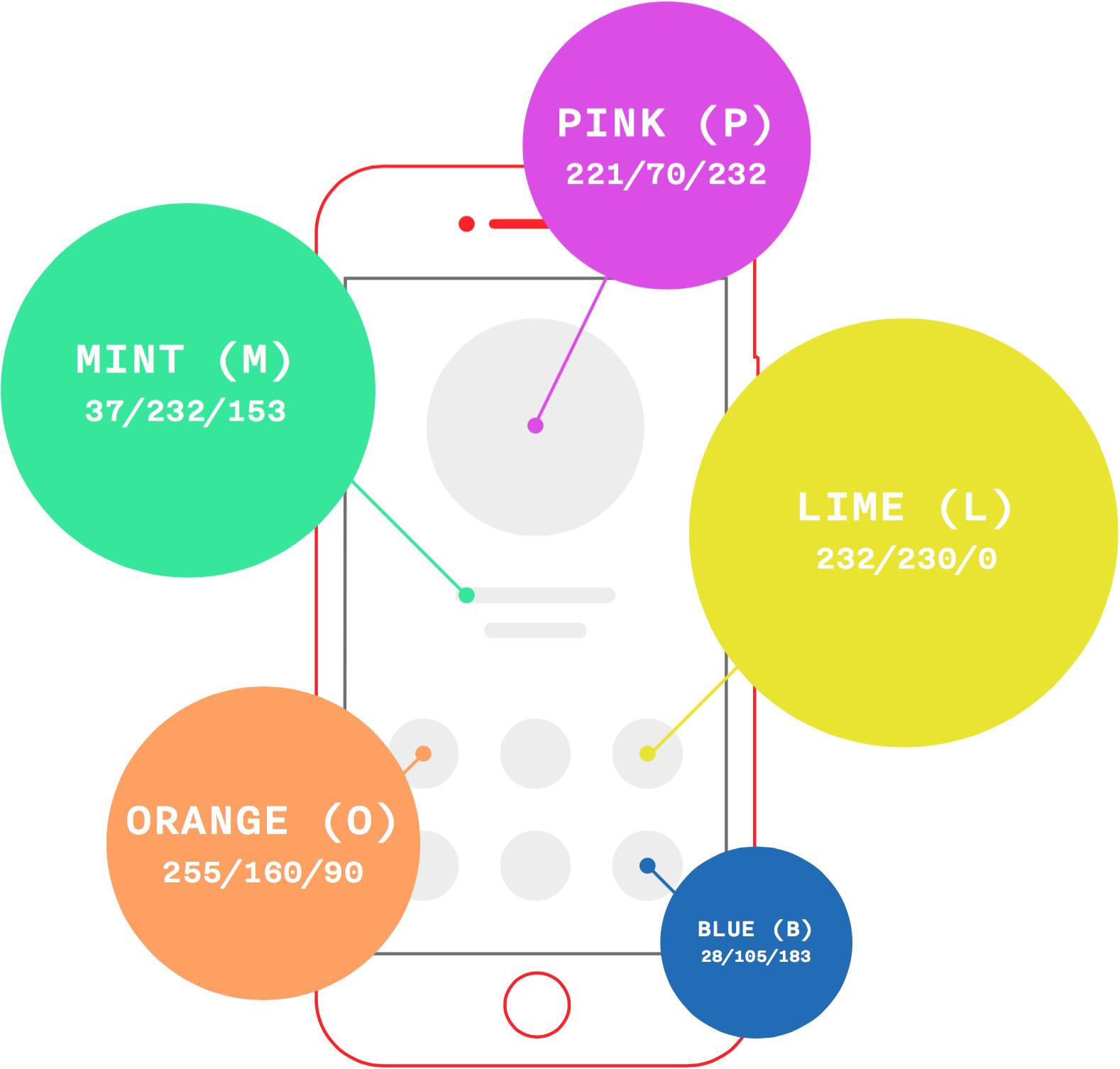 Стилизация iOS-приложений: как мы натягиваем шрифты, цвета и изображения - 1