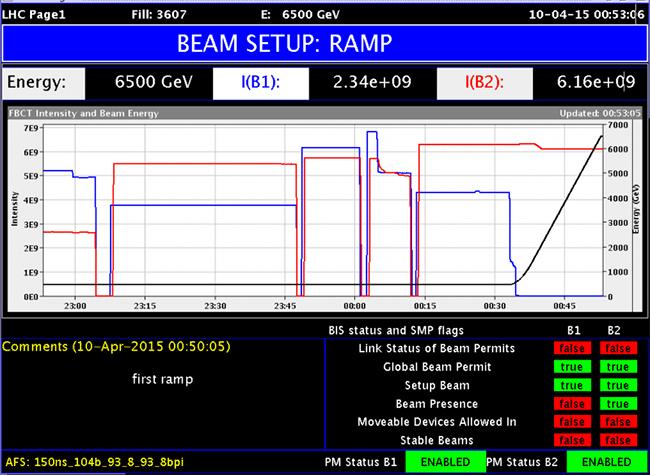 БАК запустил частицы с энергией 6,5 ТэВ - 1