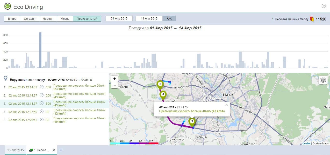 Eco Driving: обзор инструмента для оценки водительского поведения - 11