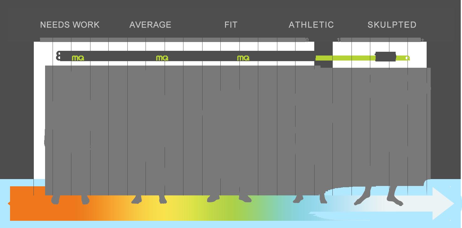 Skulpt Aim поможет следить за состоянием мускулов и прогрессом тренировок: обзор + анбоксинг девайса - 4