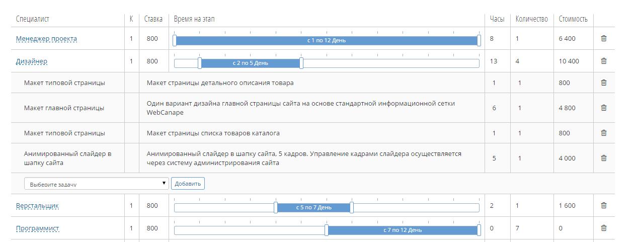 Услуги на конвейере. Как устроена информационная инфраструктура WebCanape? - 4
