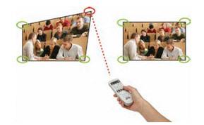 Как выбрать проектор — полное руководство - 15