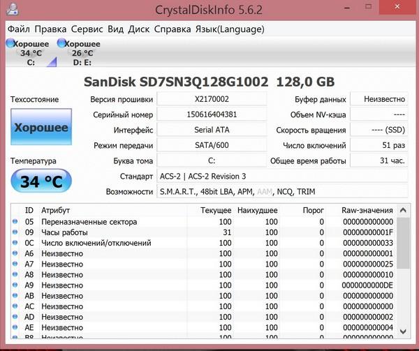 Обзор ультрабука ASUS UX501JW - 32