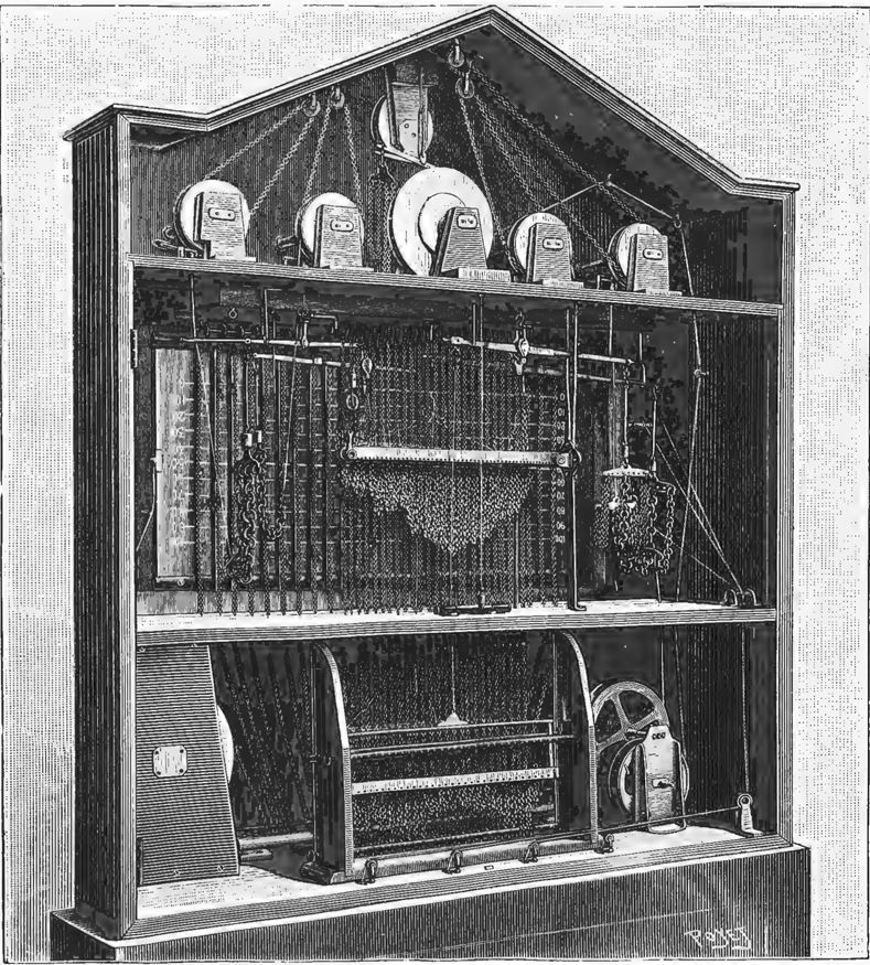 Цифрарь-диаграммометр образца 1890 г - 2