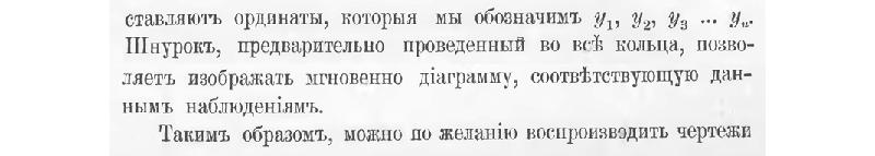Цифрарь-диаграммометр образца 1890 г - 4