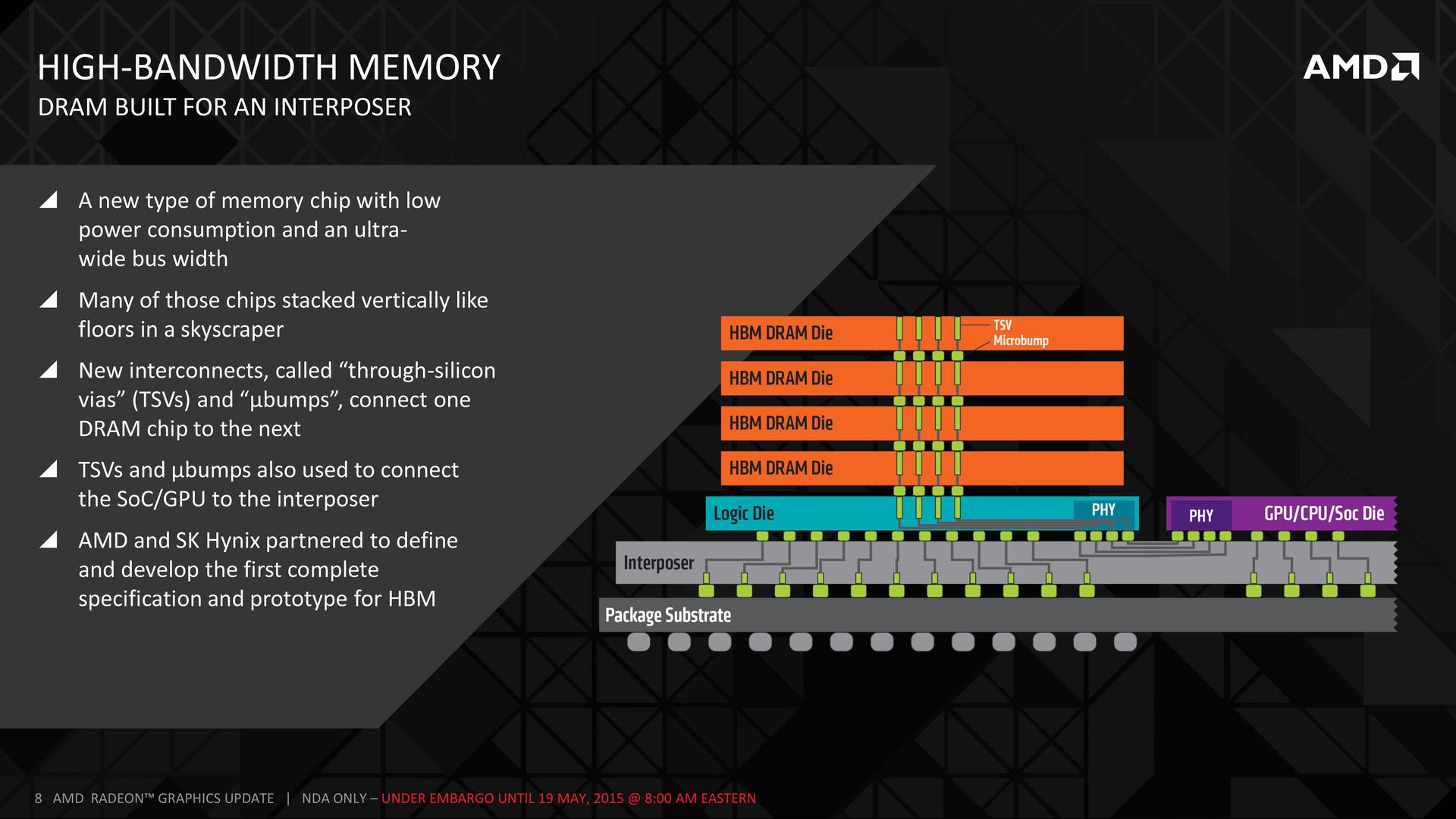 Первые видеокарты на High Bandwidth Memory от AMD появятся уже через несколько месяцев - 6