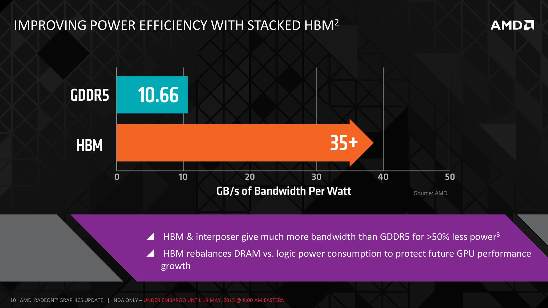 Первые видеокарты на High Bandwidth Memory от AMD появятся уже через несколько месяцев - 8