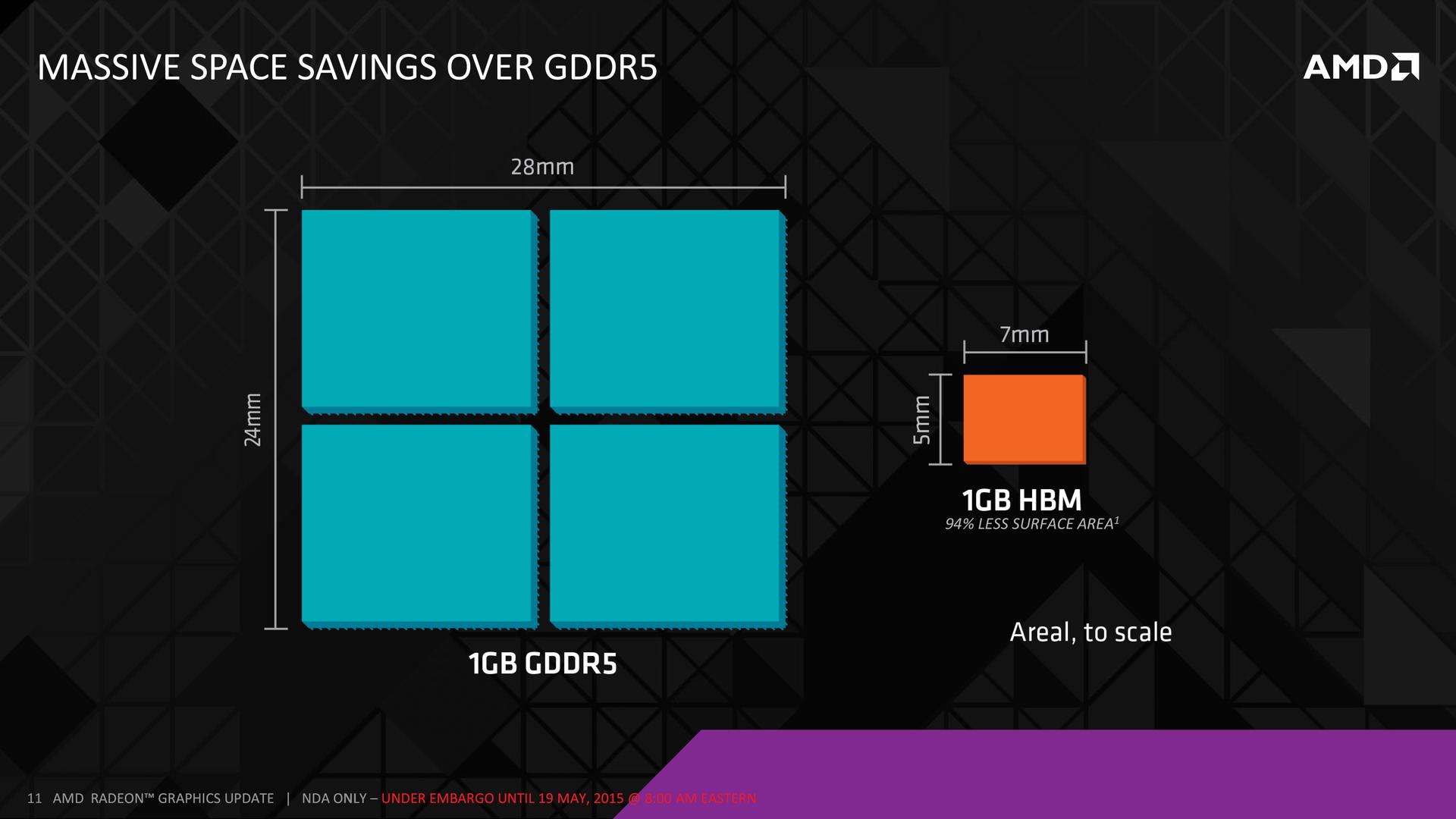 Первые видеокарты на High Bandwidth Memory от AMD появятся уже через несколько месяцев - 9