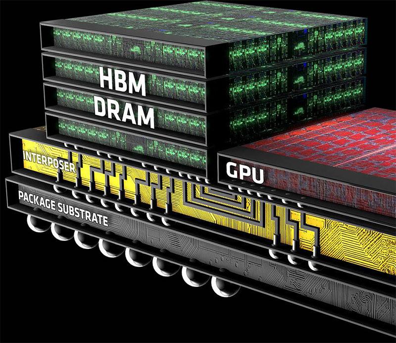 Первые видеокарты на High Bandwidth Memory от AMD появятся уже через несколько месяцев - 1