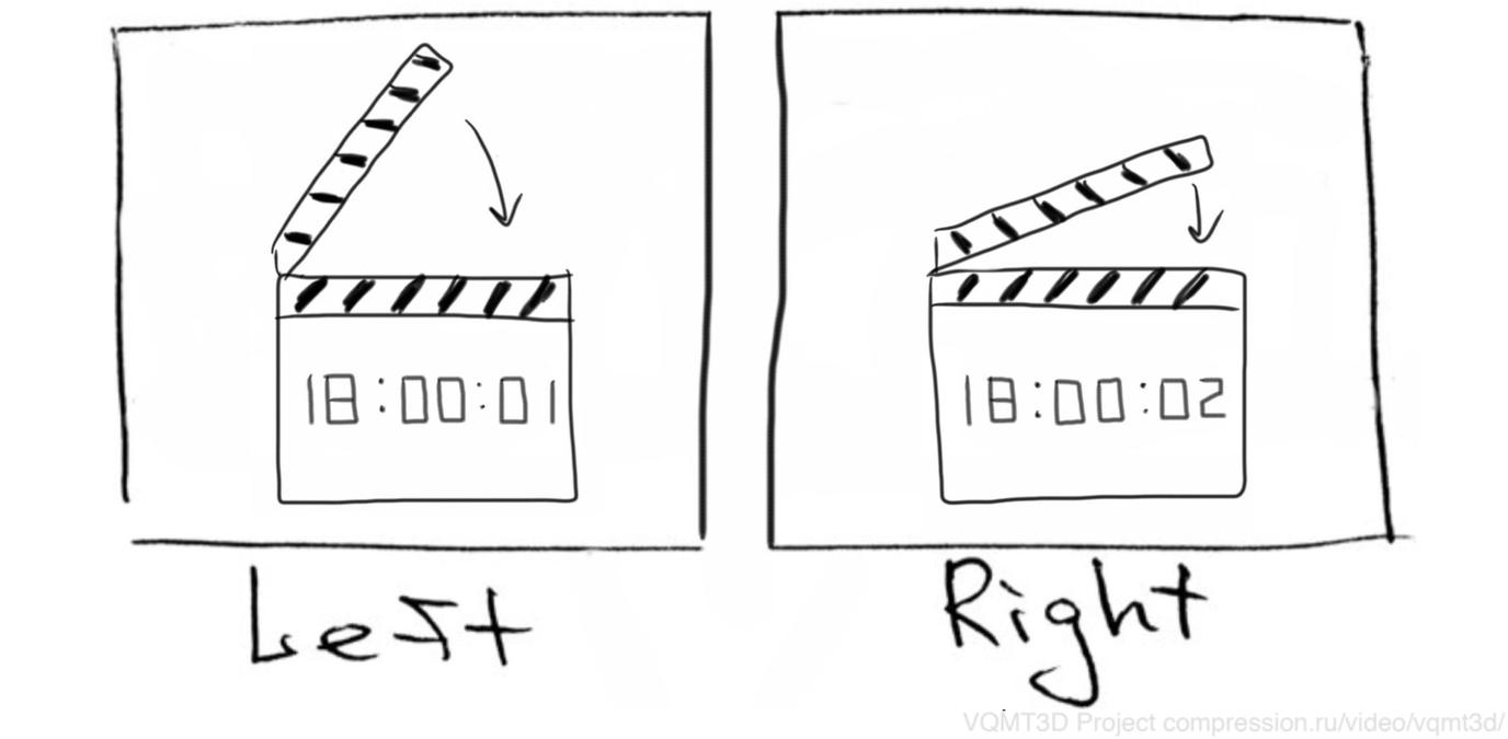 Почему от 3D болит голова - Часть 7: Сдвиг во времени между ракурсами - 2