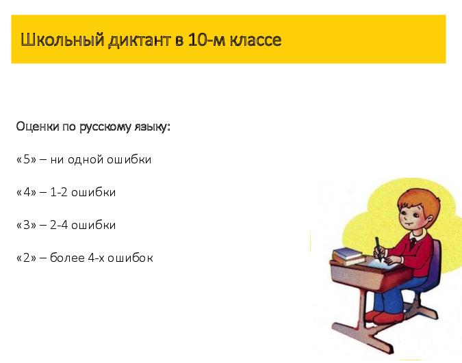 «Щас обсуждали», «Все чё-то ждали» и «ужасающее фуфло»: рейтинг грамотности российских СМИ - 1