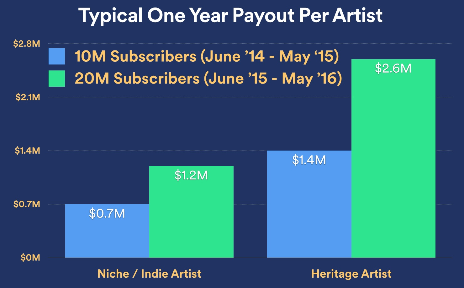 one-year-payout-niche-heritage[1]