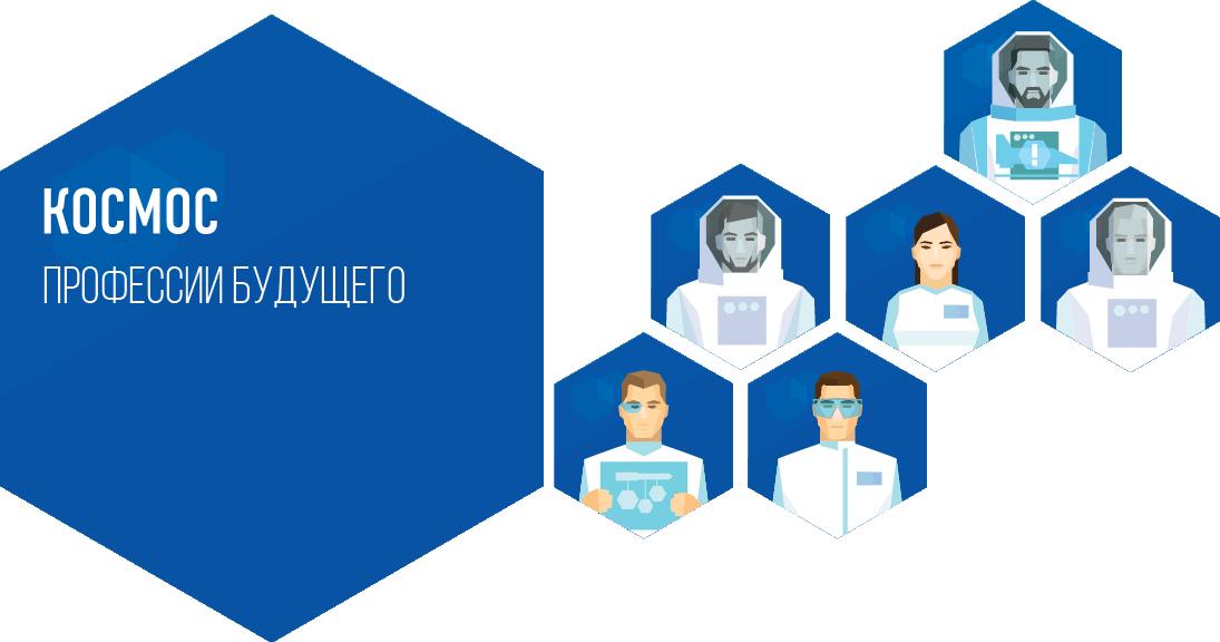 Профессии будущего с картинками в россии