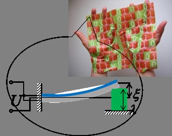 Ткань, которая выполняет вычисления и не требует питания - 1