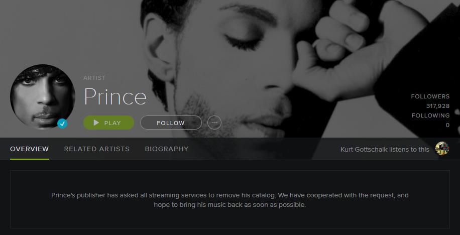 Prince, Spotify