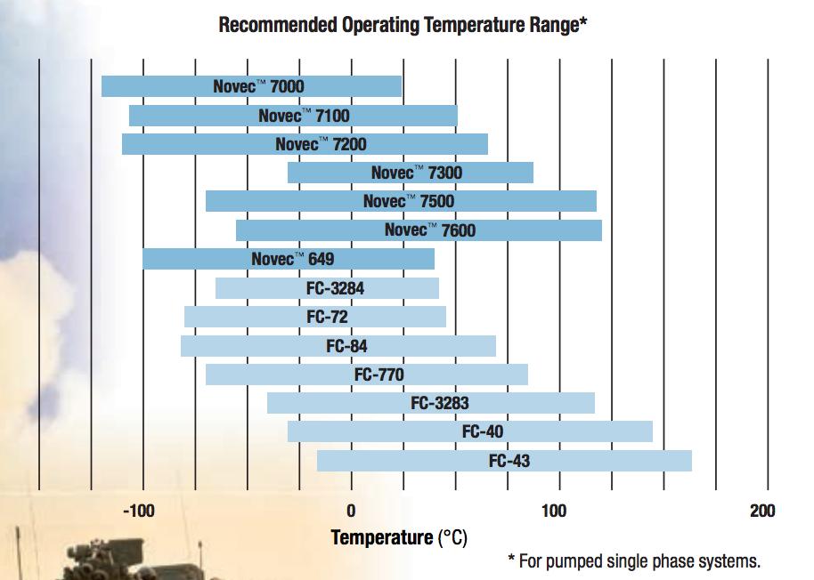 Система охлаждения компьютера - 6