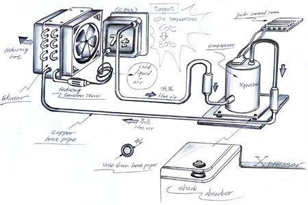 Система охлаждения компьютера - 1