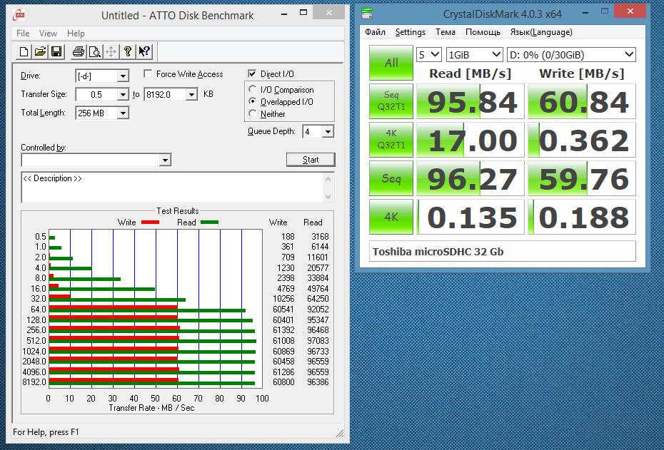 Тестирование карточек памяти SD и microSD емкостью 32 гигабайт - 7