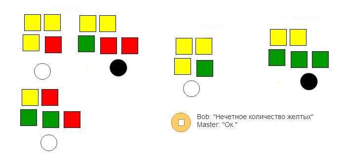 Дзэндо — не только боевое искусство, но и игра на индуктивные умозаключения - 7