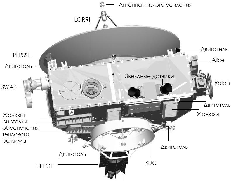 Пролетаем Плутон с «Новыми Горизонтами» - 5