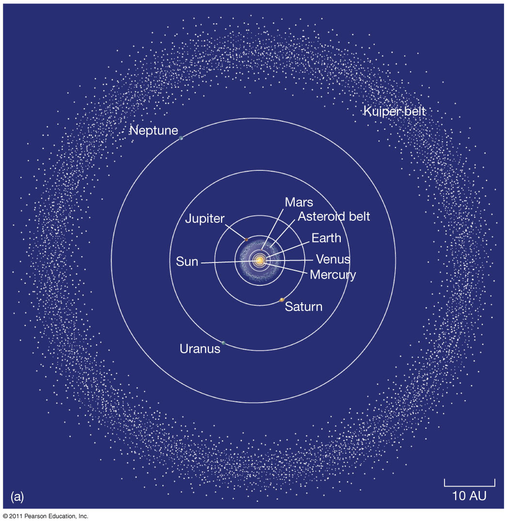Как далеко простираются Новые Горизонты Солнечной Системы - 4