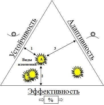 lozhki-net_triangle.jpg