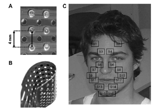 Системы поддержки водителей на основе измерения психофизиологических показателей - 5