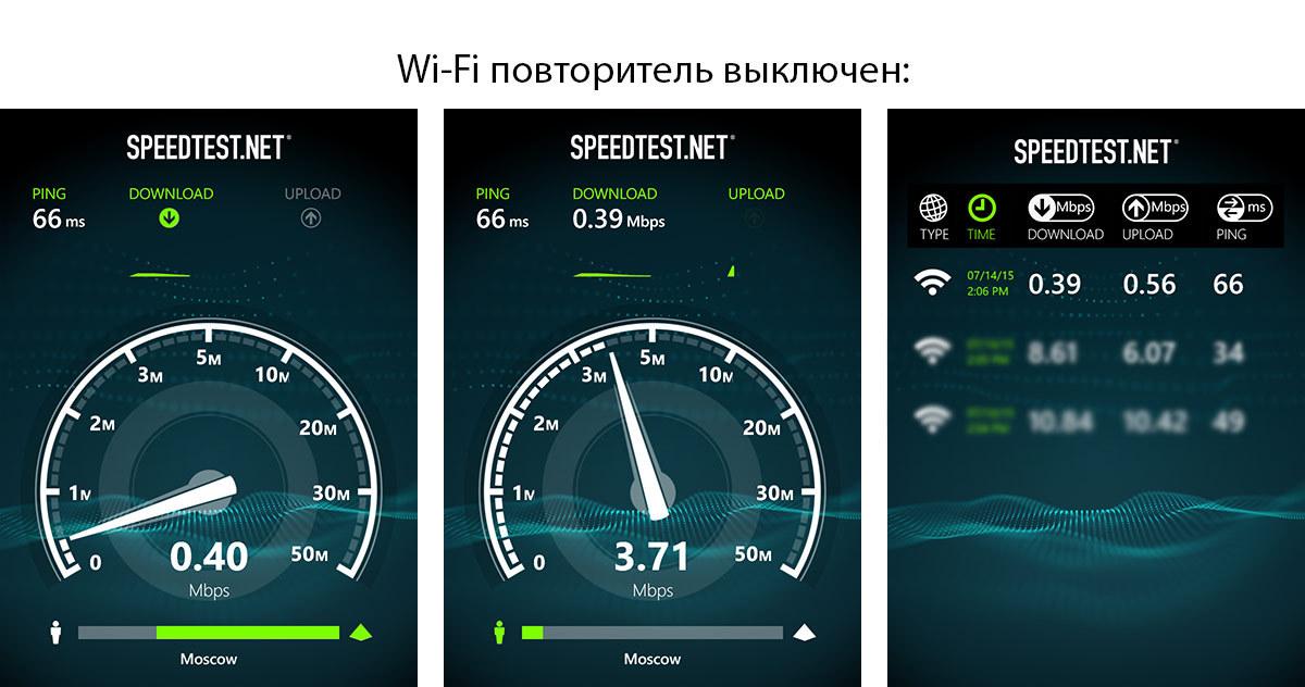 Wi-Fi повторитель: плюсы и минусы - 5