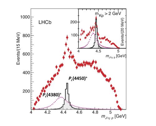 ЦЕРН подтвердил открытие нового класса частиц — пентакварков - 3