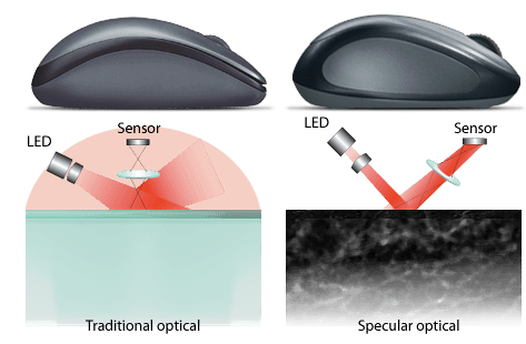 «Мисс Эргономика» в третьем поколениии – обзор Logitech MX Master - 15