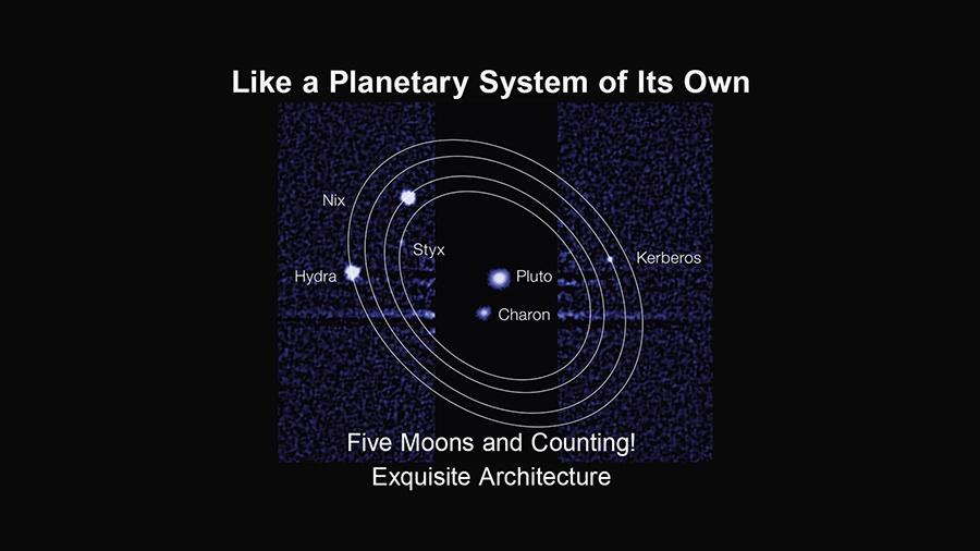 Свидание с Плутоном сегодня - 16