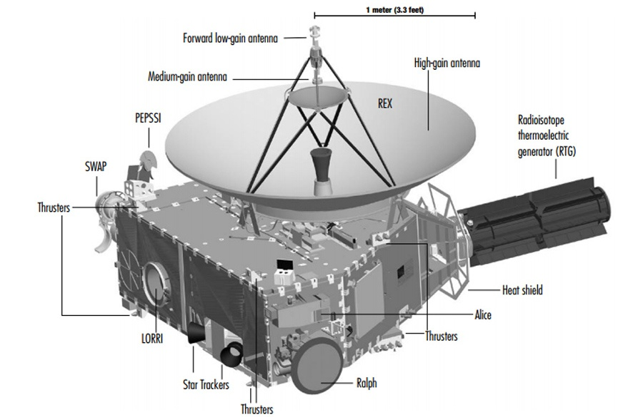 Свидание с Плутоном сегодня - 6