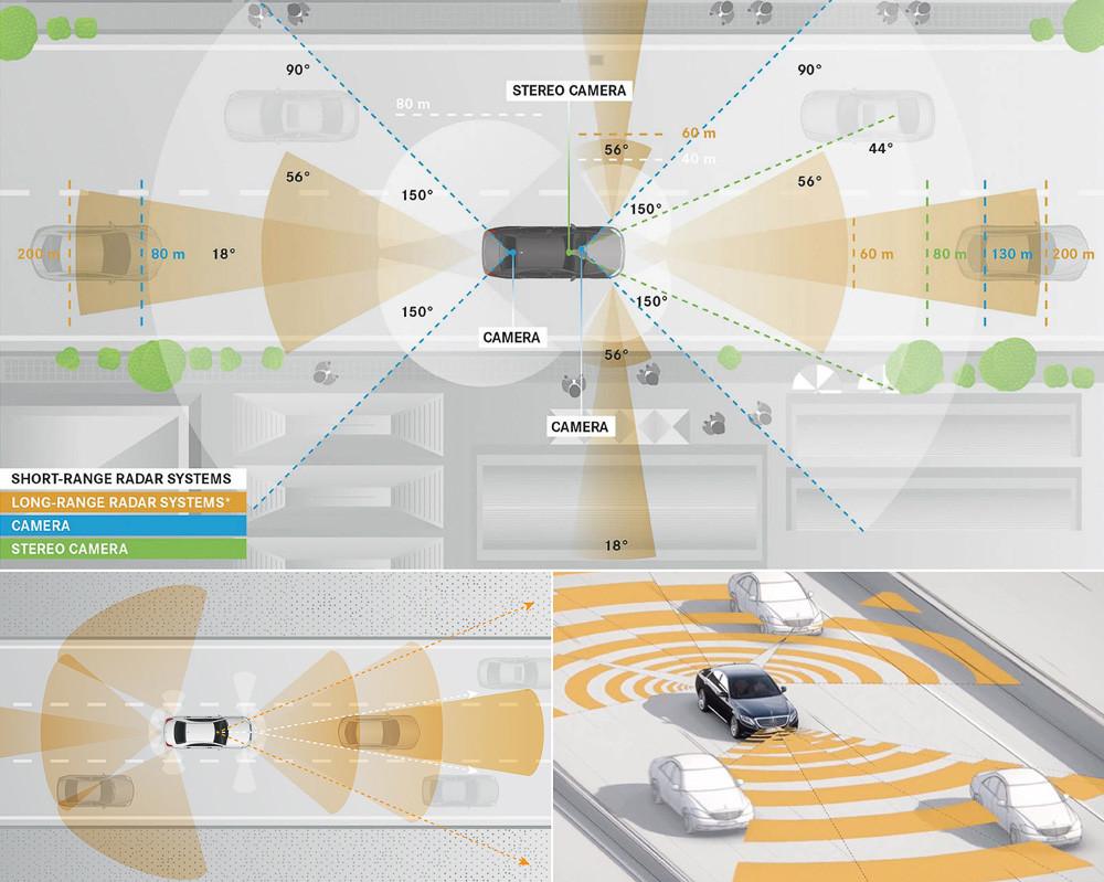 5 вещей, которые сделают водителя ненужным - 2