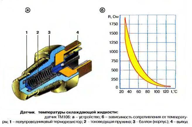 Концепт: самогонный аппарат — полный автомат - 10