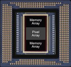 Скорость 10 млн к/с достигается в режиме HP, когда разрешение кадра составляет 50 000 пикселей