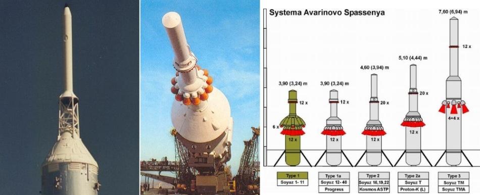 Такие похожие и такие разные «Союз» и «Аполлон» - 19