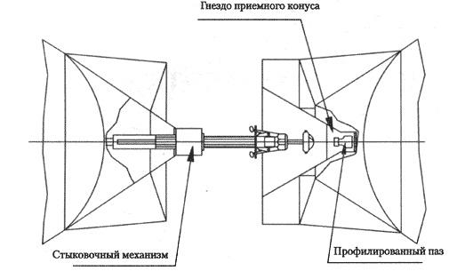 Такие похожие и такие разные «Союз» и «Аполлон» - 23