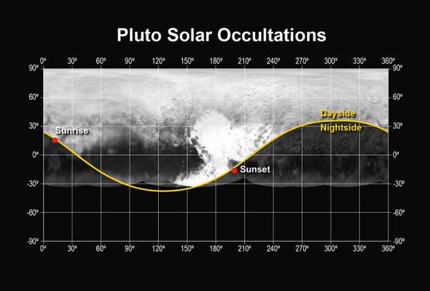У Плутона обнаружили мощный атмосферный слой и отсутствие магнитосферы - 2