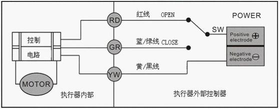 Система защиты от протечек - 9