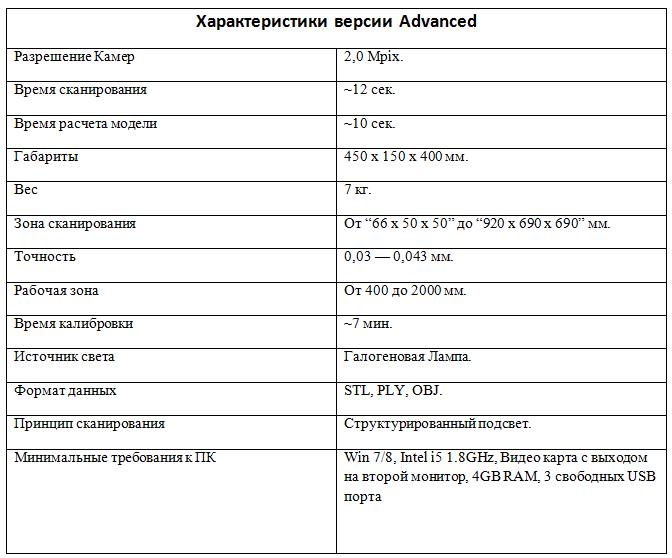 Обзор российского 3D-сканера RangeVision Advanced - 5