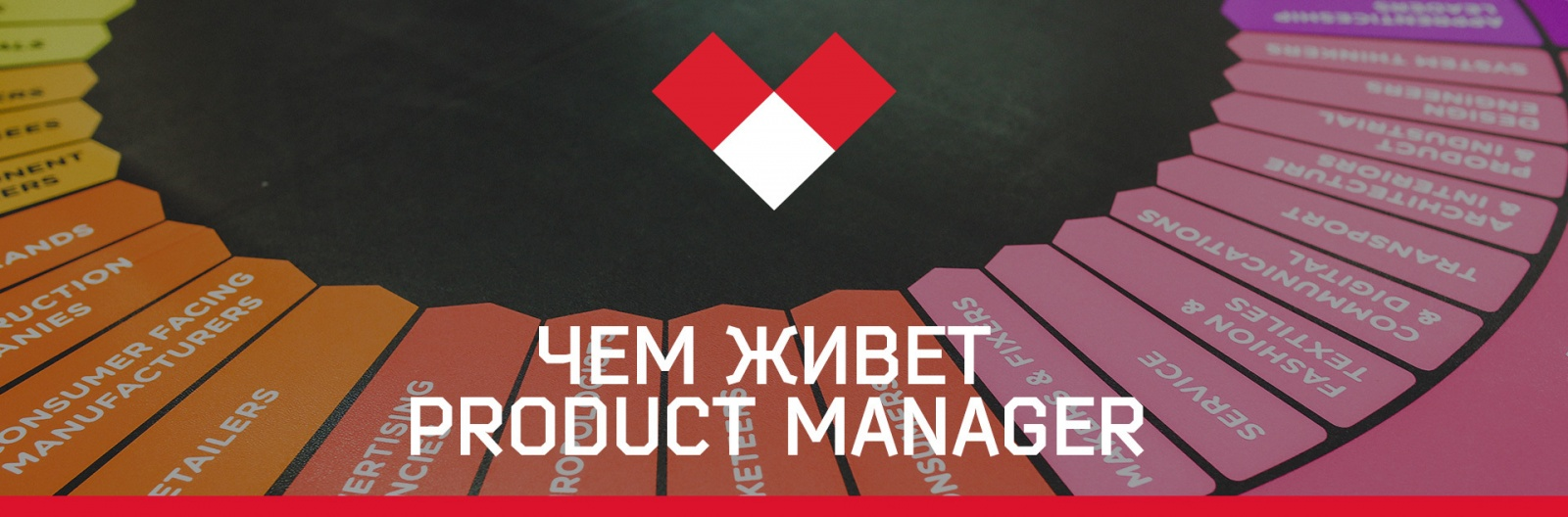 Чем живет Product Manager - 1