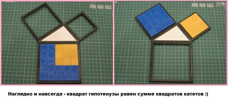 Теорема Пифагора навсегда - 4