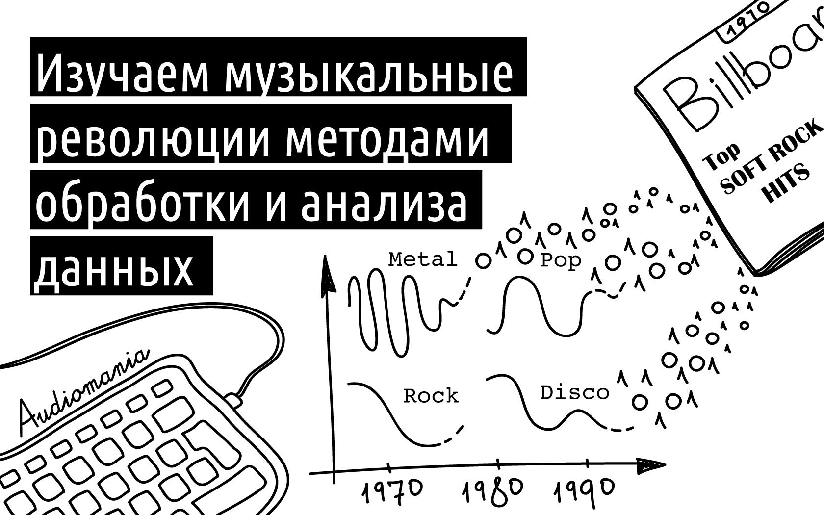 Музыкальные революции с точки зрения анализа данных - 1