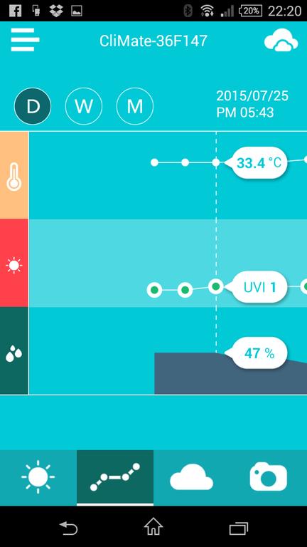 Rooti Climate: маленькая, но очень практичная метеостанция - 13