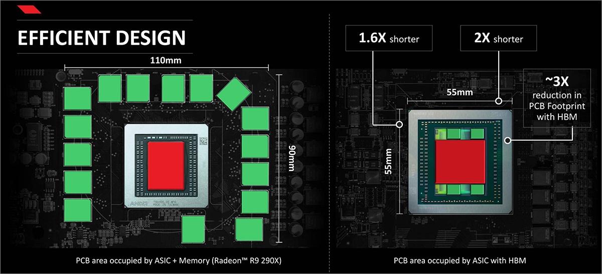 La furia roja. Обзор видеокарты AMD Radeon Fury X - 3