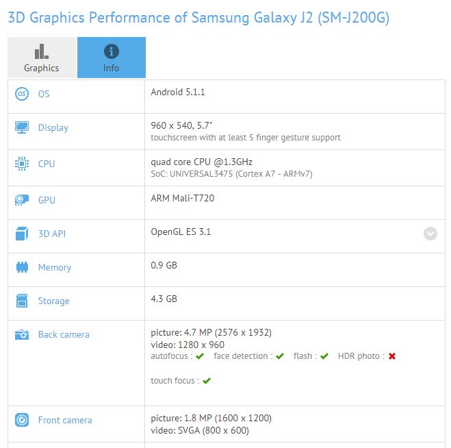 Смартфон Samsung Galaxy J2 оснастят 1 ГБ ОЗУ