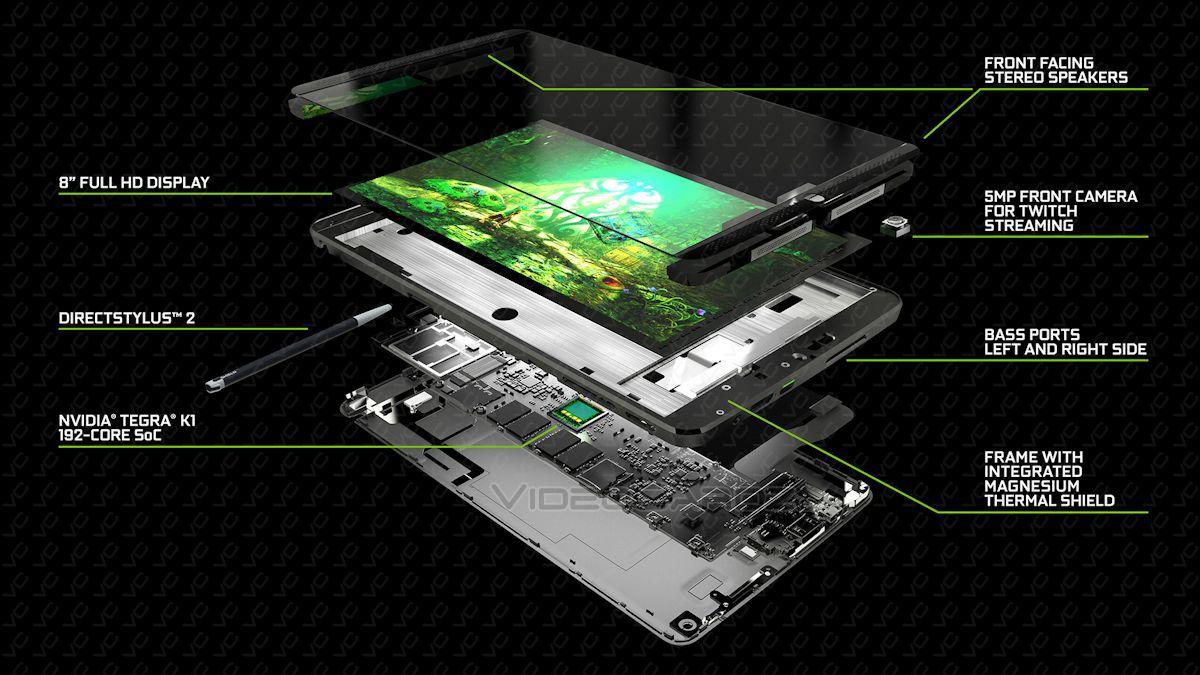Nvidia отзывает свои планшеты Shield - 1