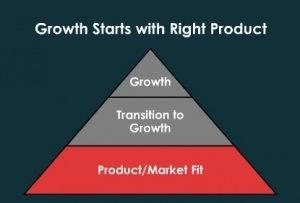 Какие бизнес-метрики нужно использовать, и когда: анализ вашего SaaS-стартапа - 2